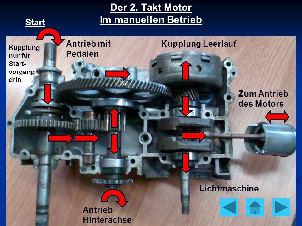 Der 2. Takt Motor Im manuellen Betrieb