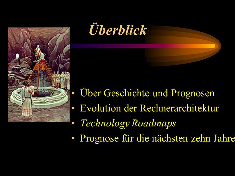 Überblick Über Geschichte und Prognosen