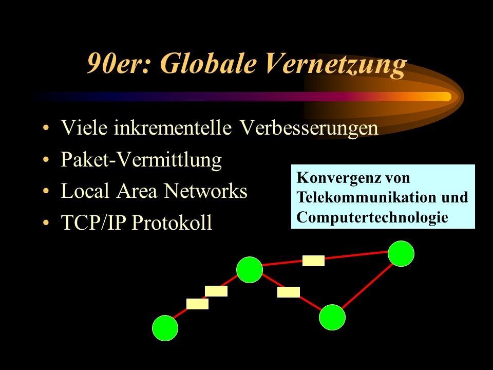 90er: Globale Vernetzung
