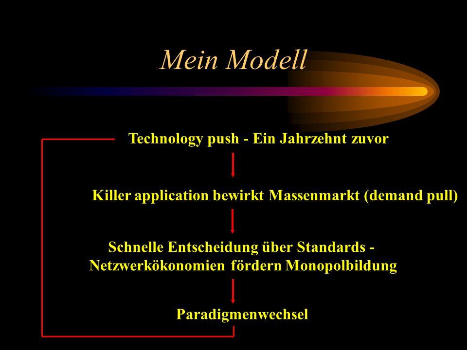 Mein Modell Technology push - Ein Jahrzehnt zuvor
