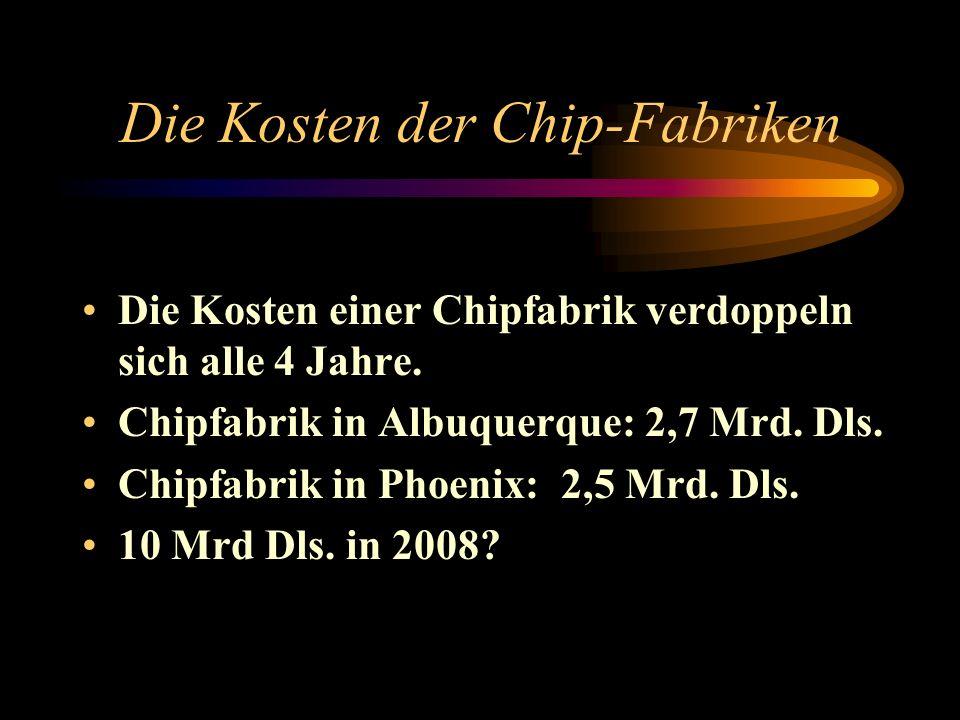Die Kosten der Chip-Fabriken