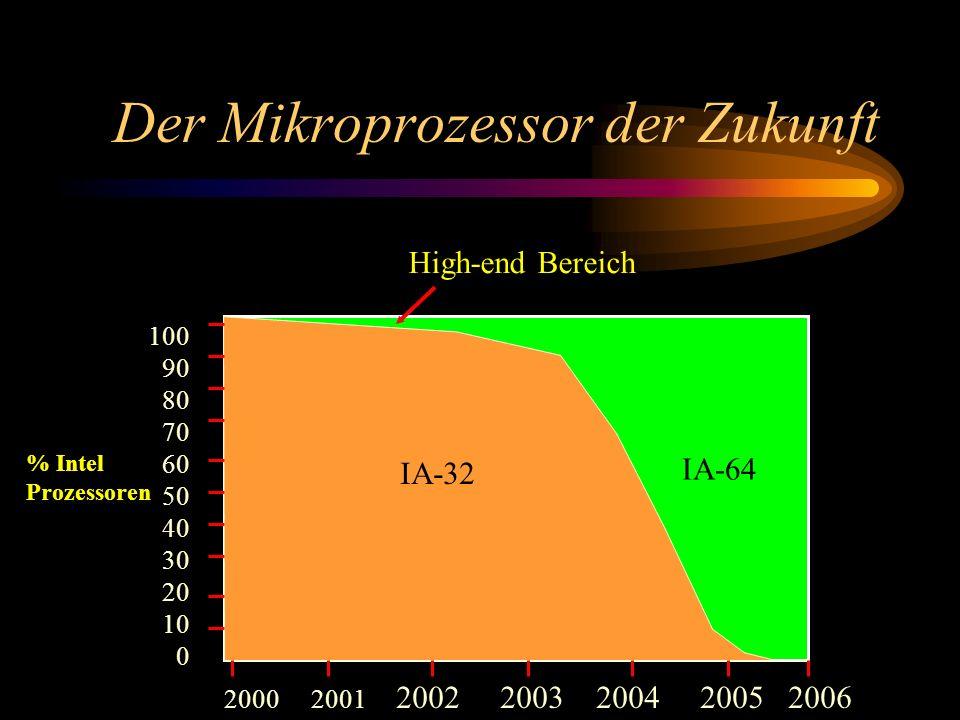 Der Mikroprozessor der Zukunft