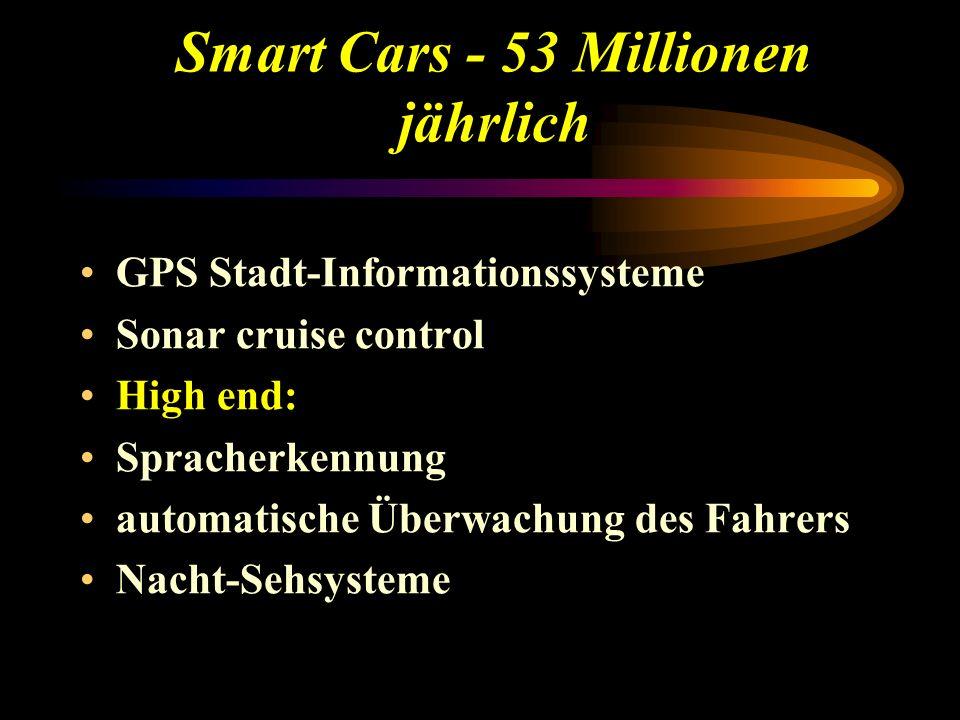 Smart Cars - 53 Millionen jährlich