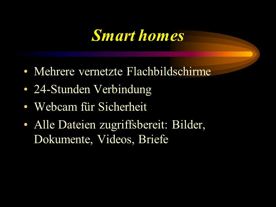 Smart homes Mehrere vernetzte Flachbildschirme 24-Stunden Verbindung
