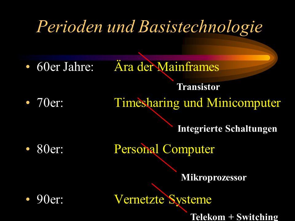Perioden und Basistechnologie