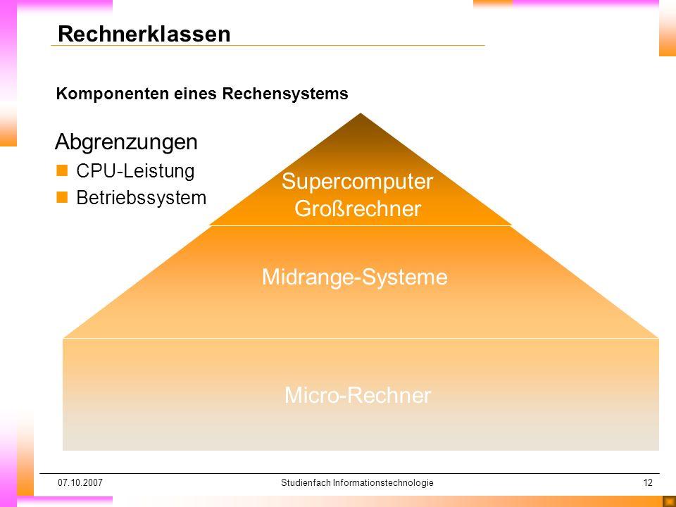 Supercomputer Großrechner Abgrenzungen