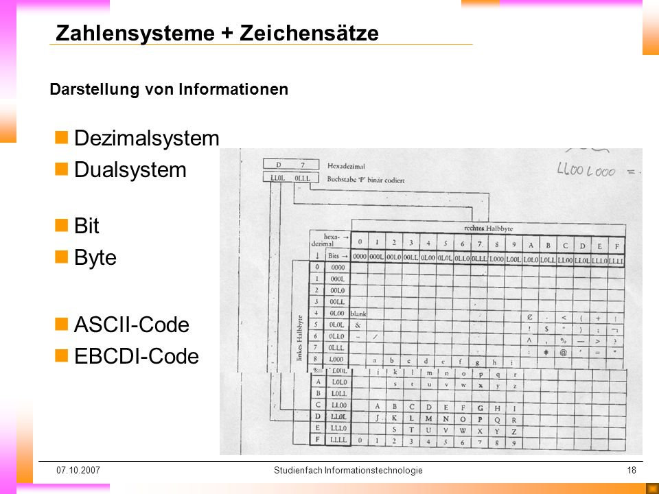 Zahlensysteme + Zeichensätze