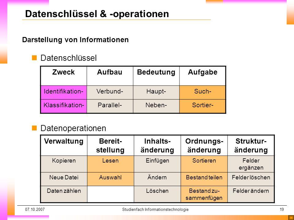 Datenschlüssel & -operationen
