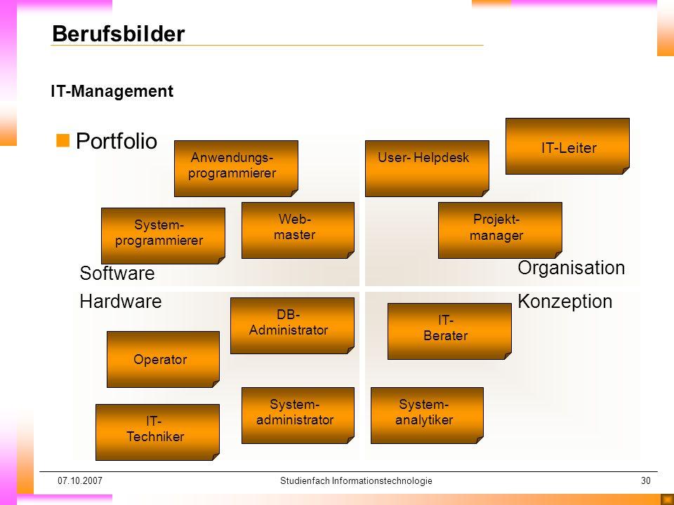 Berufsbilder Portfolio Organisation Software Hardware Konzeption
