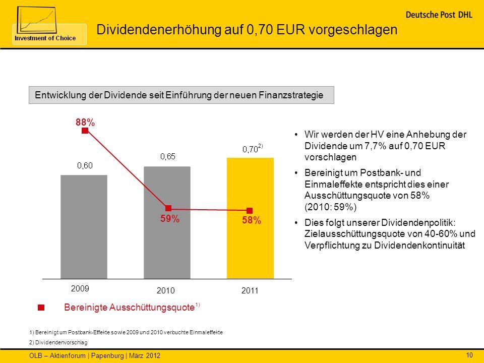 Dividendenerhöhung auf 0,70 EUR vorgeschlagen