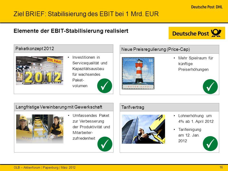 Ziel BRIEF: Stabilisierung des EBIT bei 1 Mrd. EUR