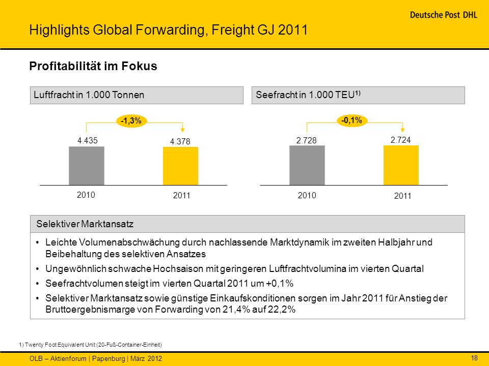 Highlights Global Forwarding, Freight GJ 2011