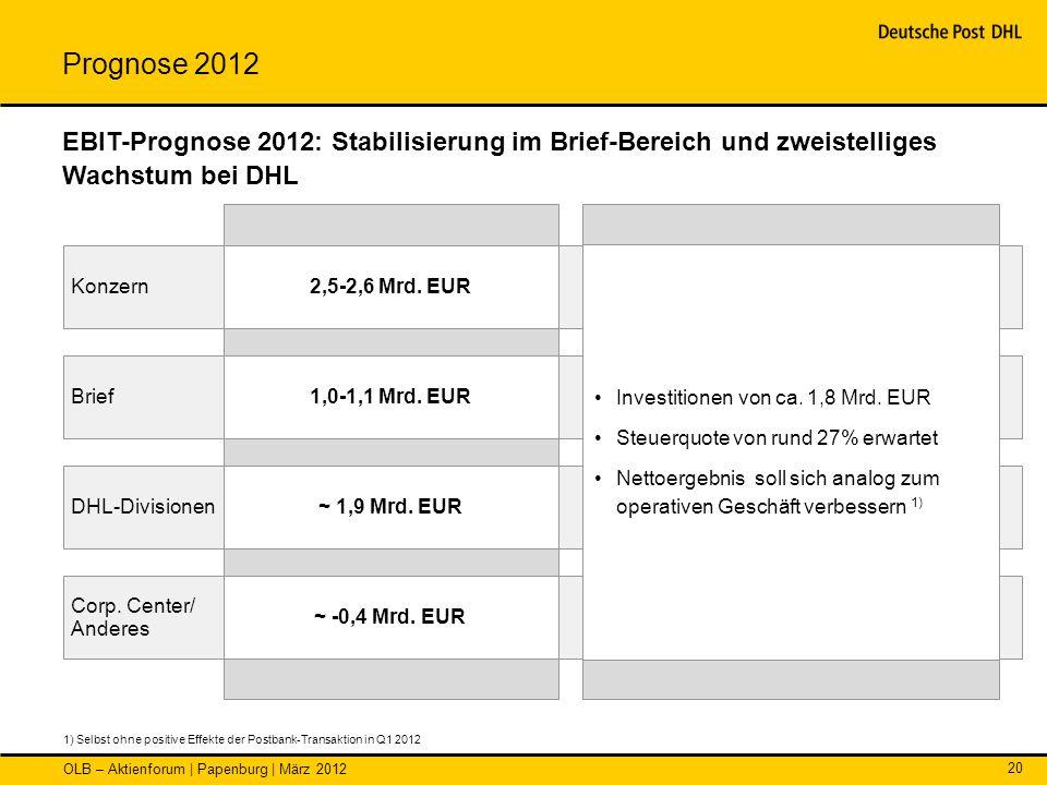Prognose 2012 EBIT-Prognose 2012: Stabilisierung im Brief-Bereich und zweistelliges Wachstum bei DHL.