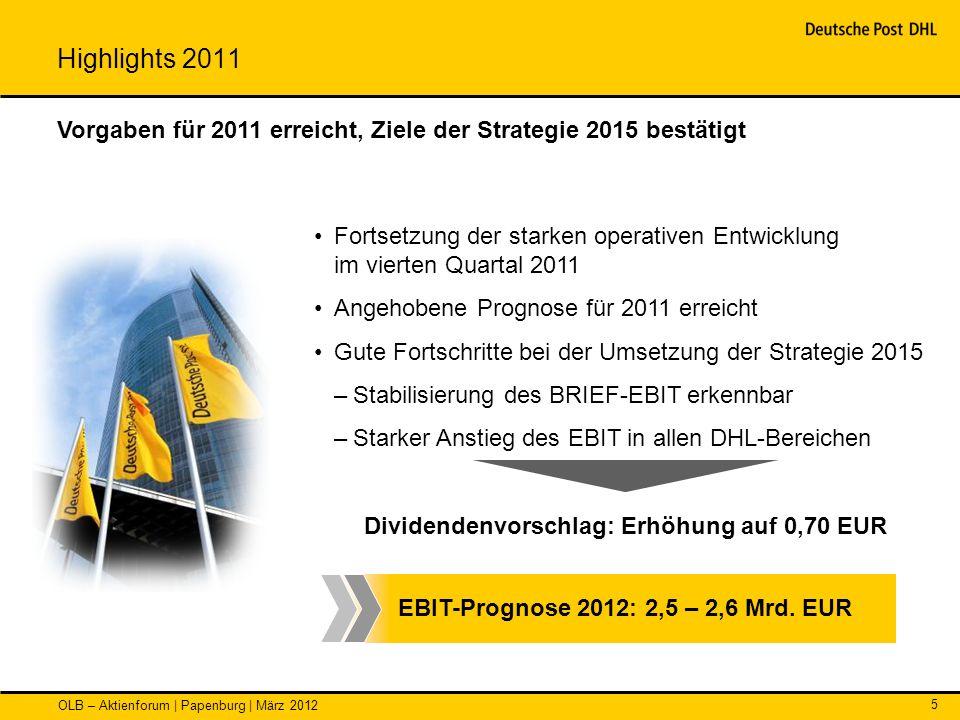 Highlights 2011 Vorgaben für 2011 erreicht, Ziele der Strategie 2015 bestätigt.