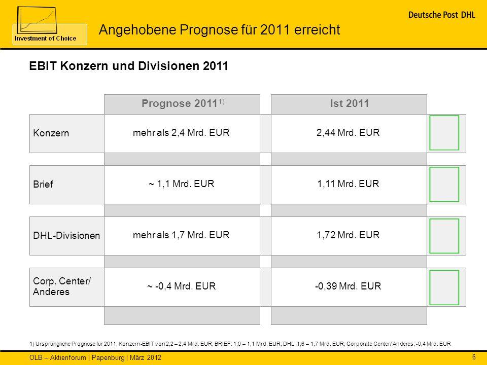 Angehobene Prognose für 2011 erreicht