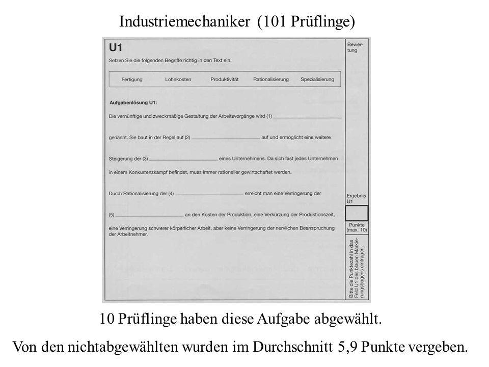 Industriemechaniker (101 Prüflinge)