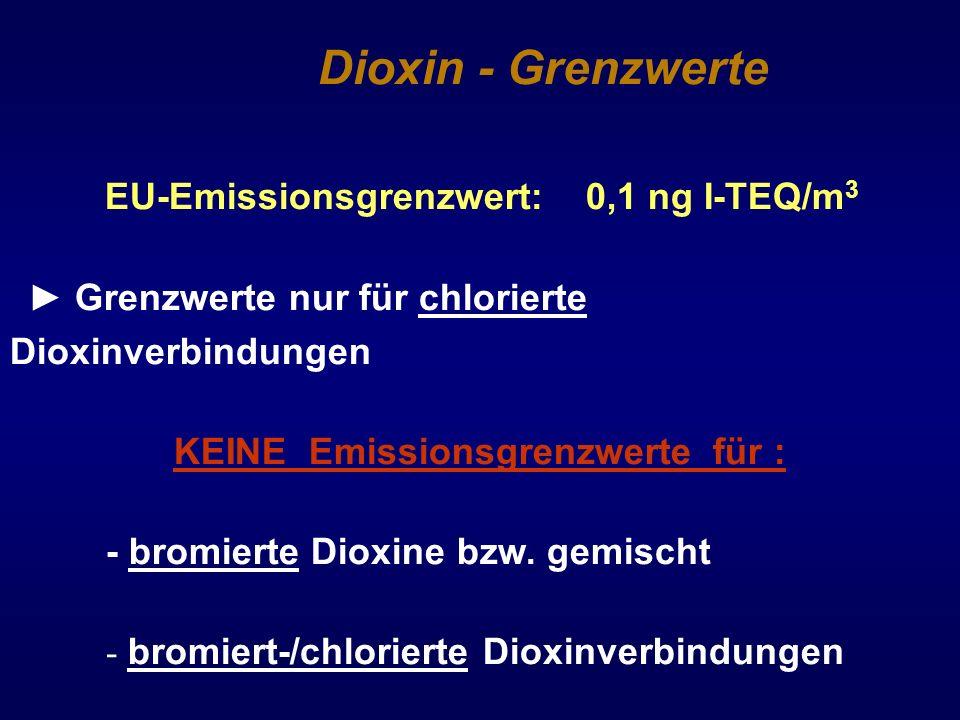 KEINE Emissionsgrenzwerte für :