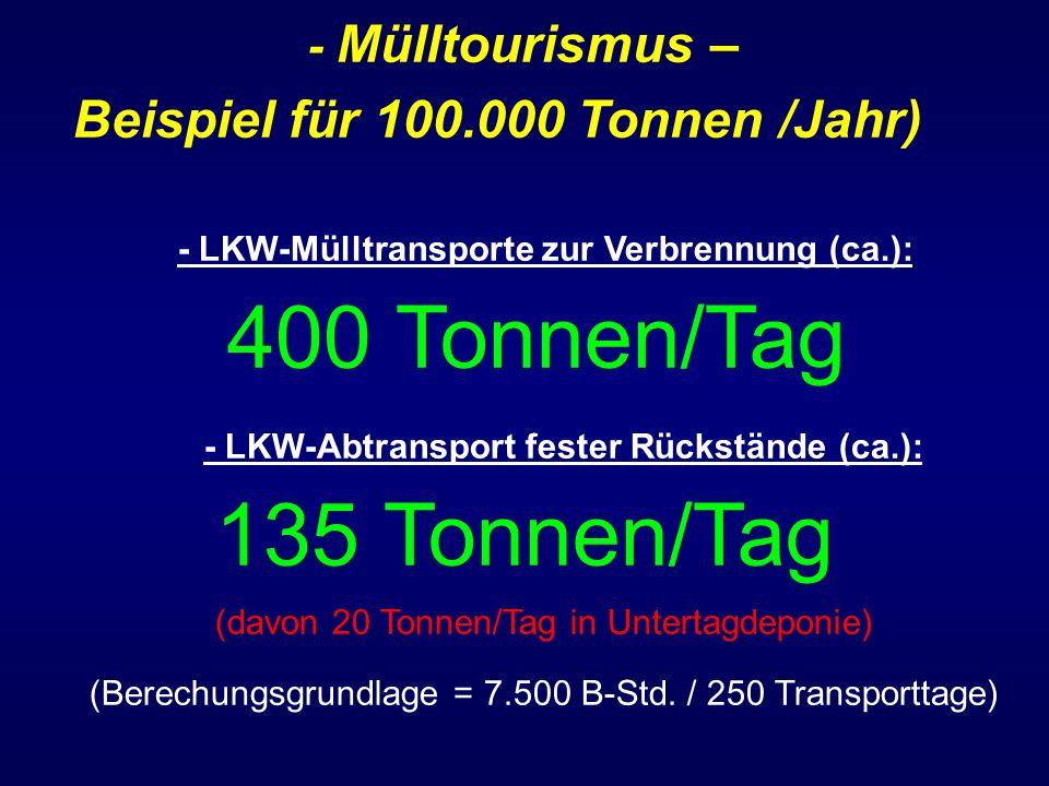 Beispiel für 100.000 Tonnen /Jahr)