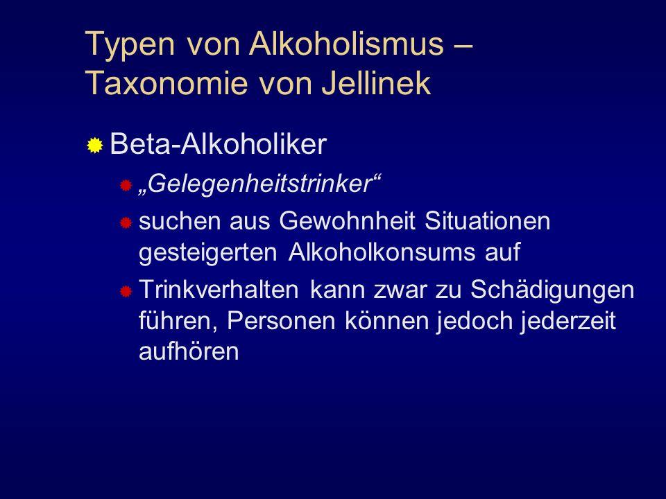 Typen von Alkoholismus – Taxonomie von Jellinek