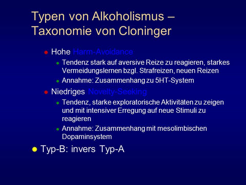 Typen von Alkoholismus – Taxonomie von Cloninger