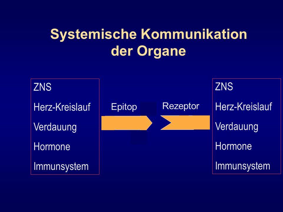 Systemische Kommunikation der Organe