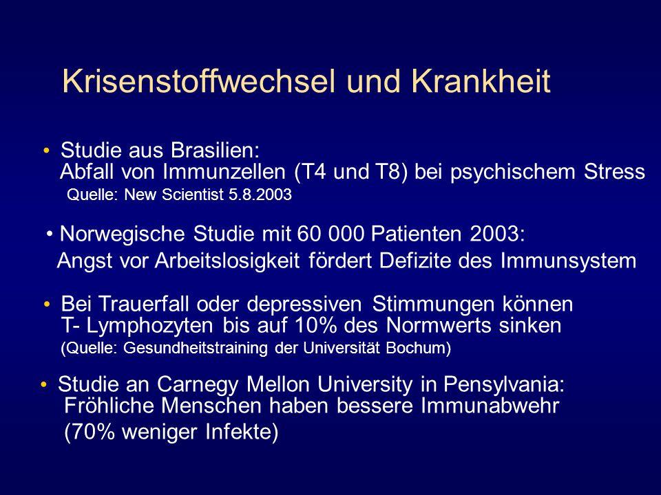 Krisenstoffwechsel und Krankheit