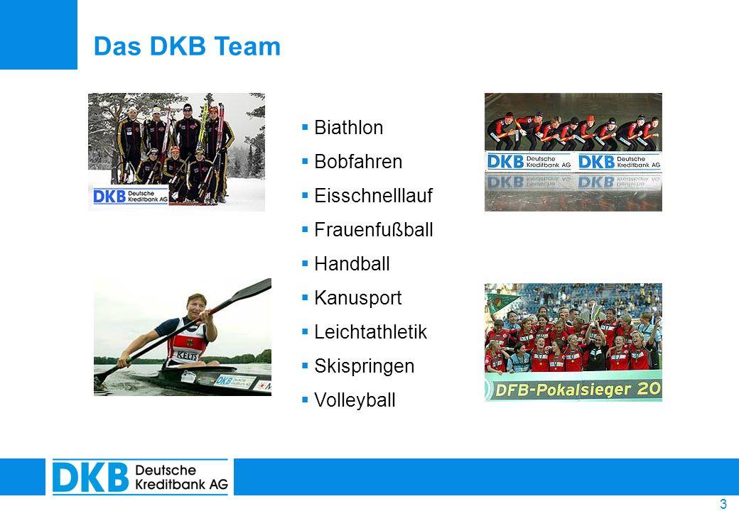 Das DKB Team Biathlon Bobfahren Eisschnelllauf Frauenfußball Handball