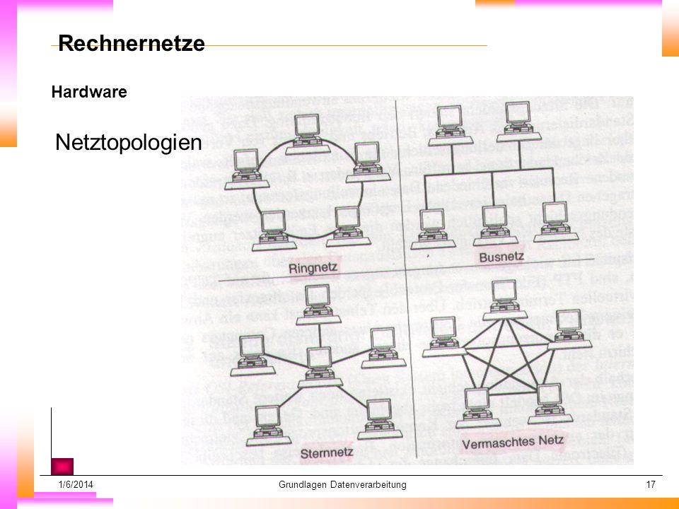 Grundlagen Datenverarbeitung