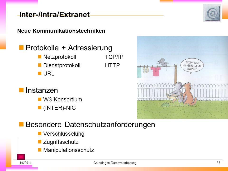 Inter-/Intra/Extranet