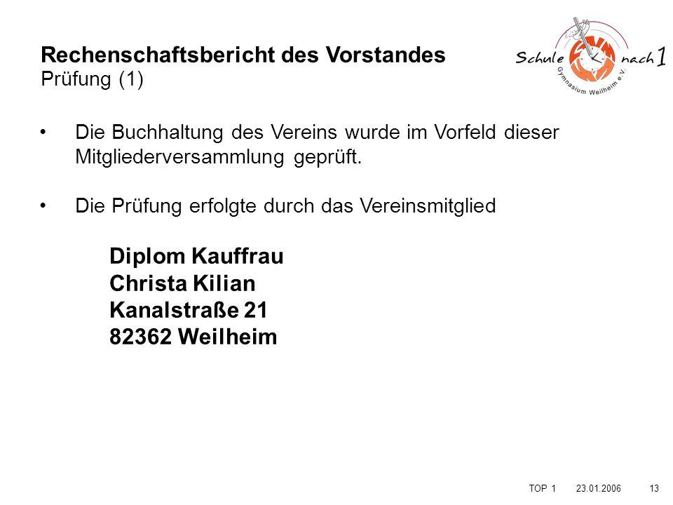 Rechenschaftsbericht des Vorstandes Prüfung (1)