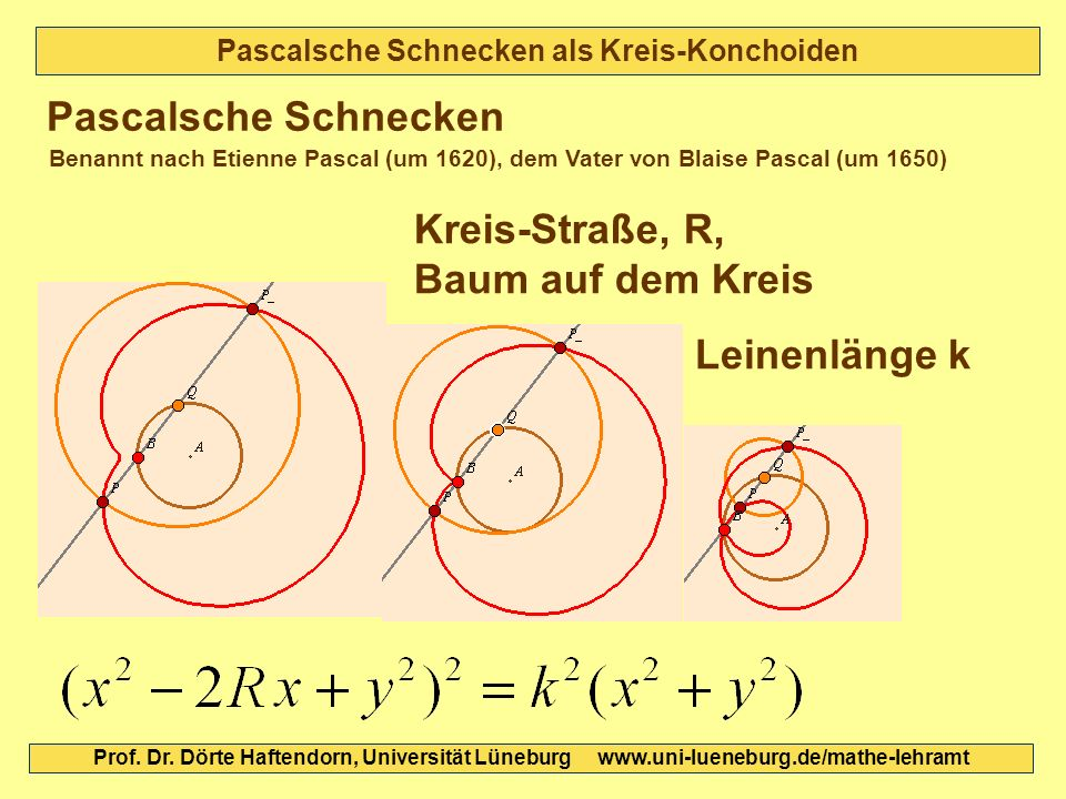 Pascalsche Schnecken als Kreis-Konchoiden