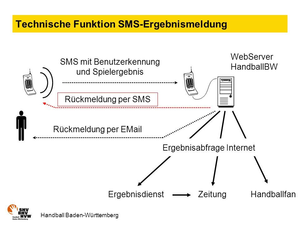 Technische Funktion SMS-Ergebnismeldung