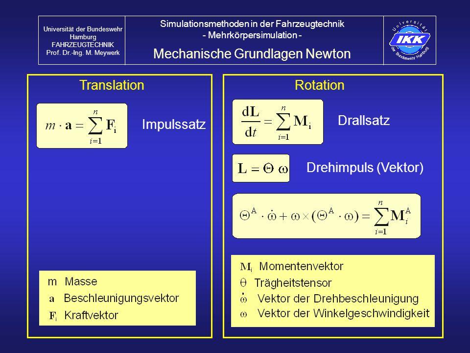 Mechanische Grundlagen Newton