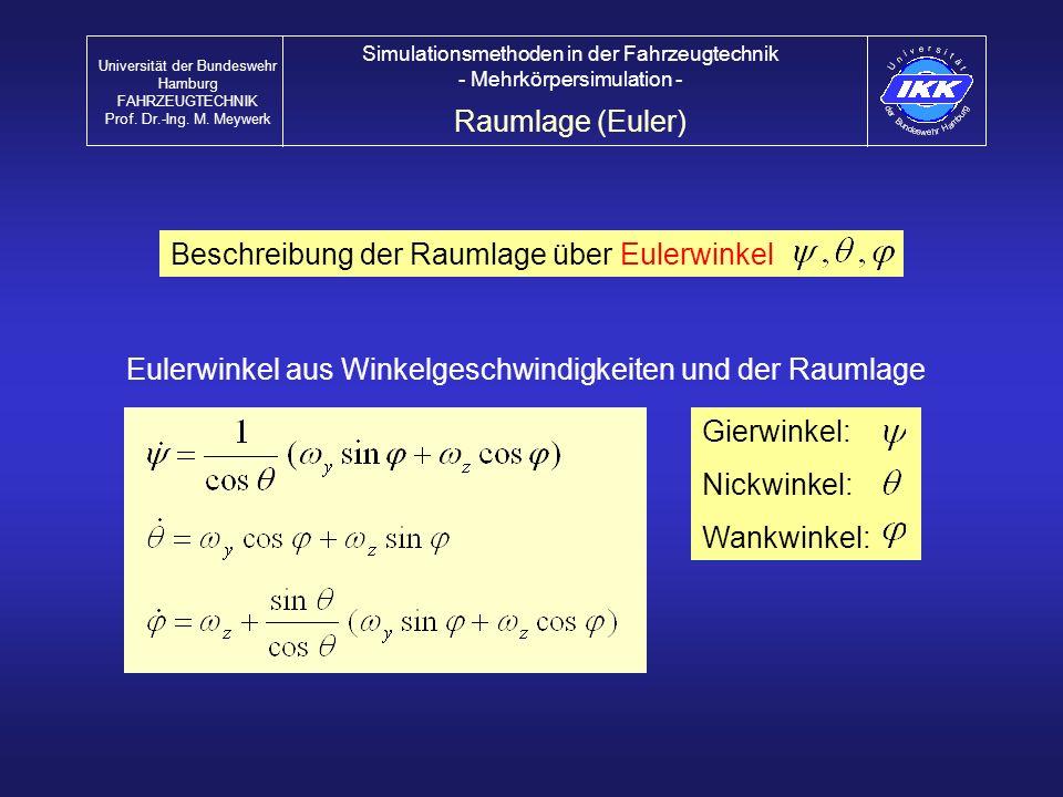 Beschreibung der Raumlage über Eulerwinkel