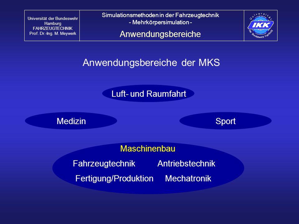 Anwendungsbereiche der MKS