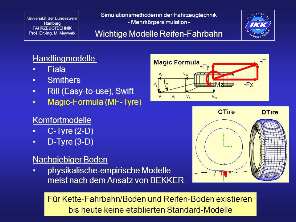 Wichtige Modelle Reifen-Fahrbahn