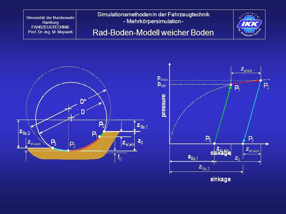 Rad-Boden-Modell weicher Boden
