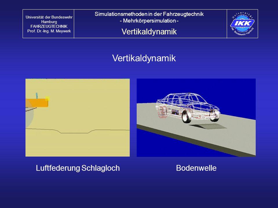 Vertikaldynamik Vertikaldynamik Luftfederung Schlagloch Bodenwelle
