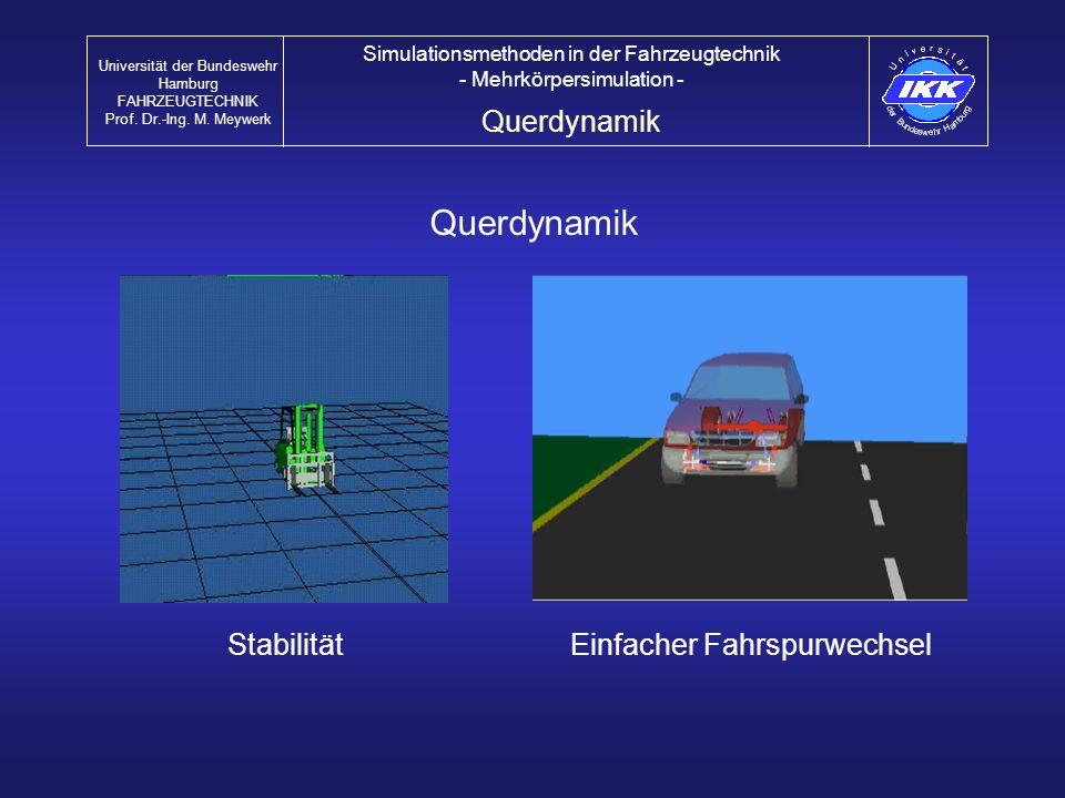 Querdynamik Querdynamik Stabilität Einfacher Fahrspurwechsel
