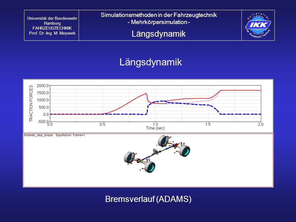 Längsdynamik Längsdynamik Bremsverlauf (ADAMS)