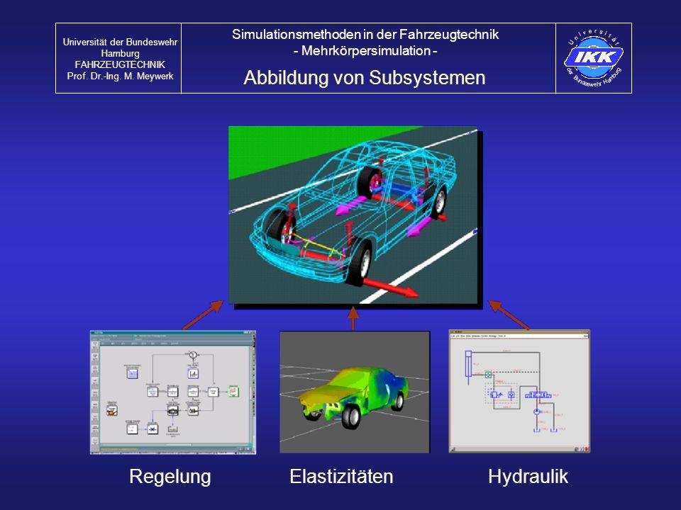 Abbildung von Subsystemen