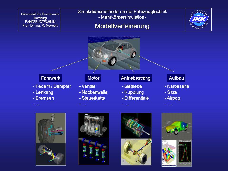 Modellverfeinerung Simulationsmethoden in der Fahrzeugtechnik