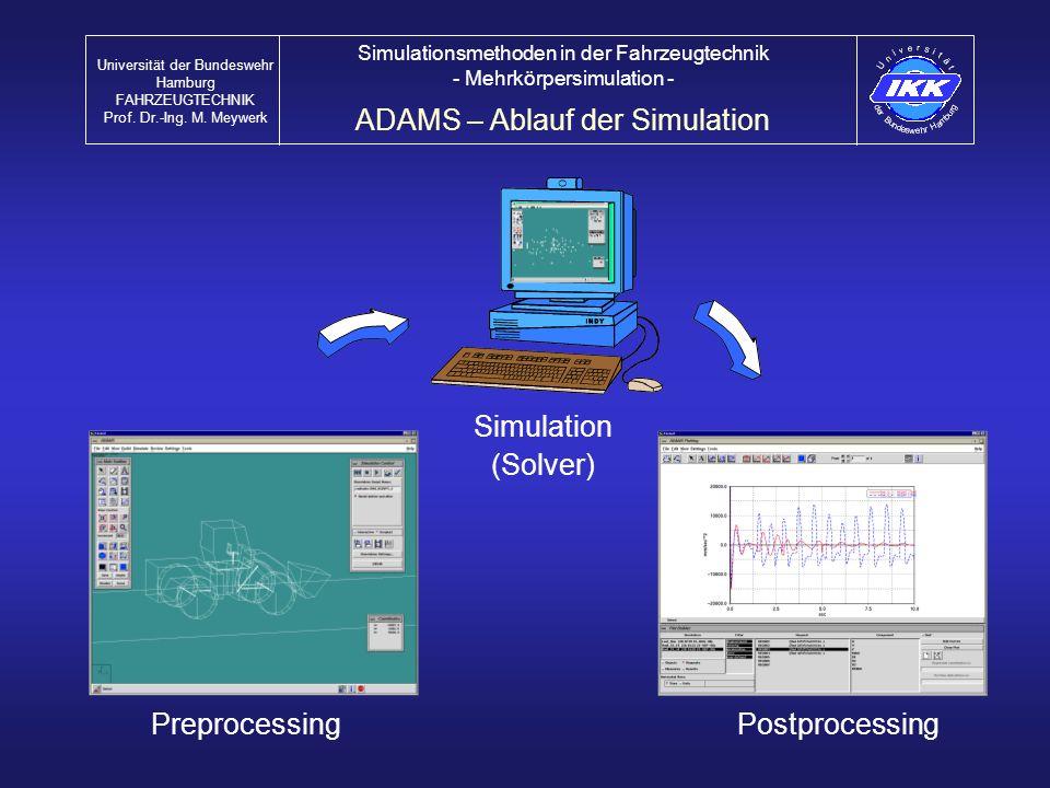 ADAMS – Ablauf der Simulation