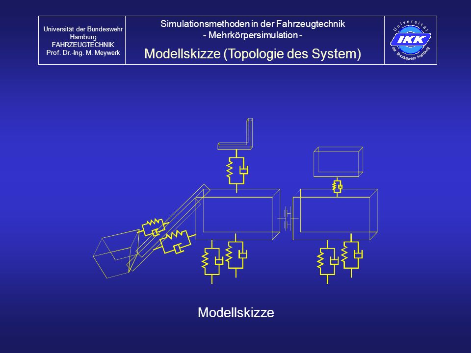Modellskizze (Topologie des System)