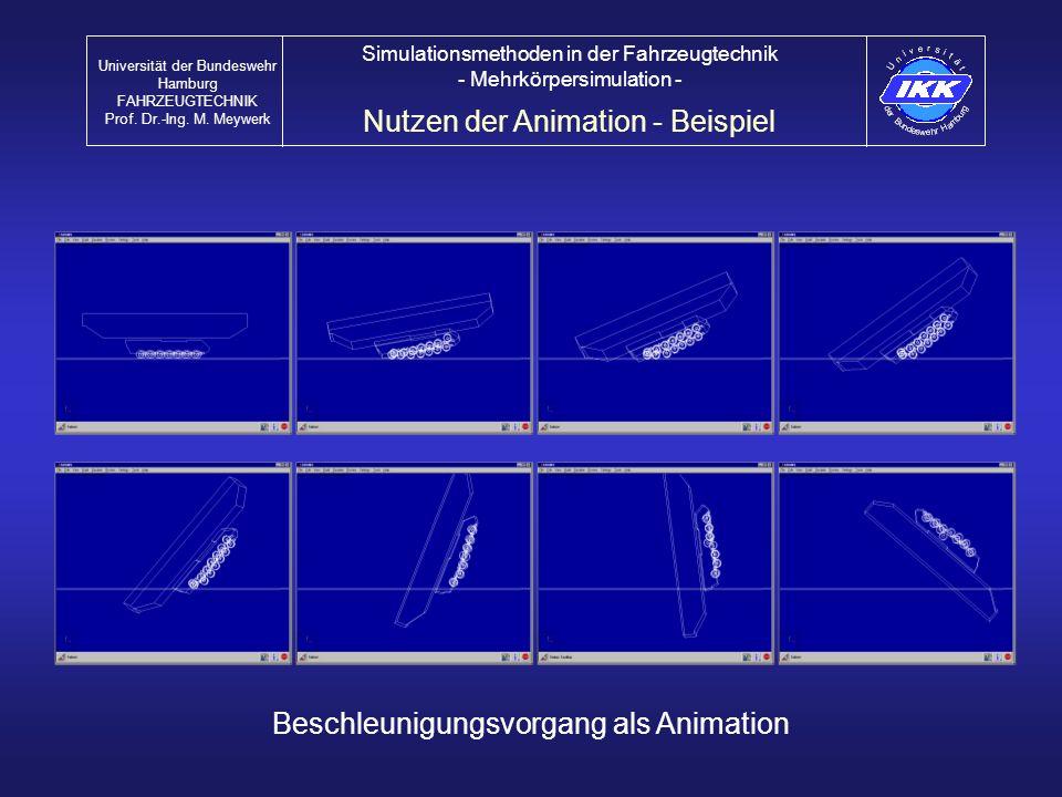 Nutzen der Animation - Beispiel