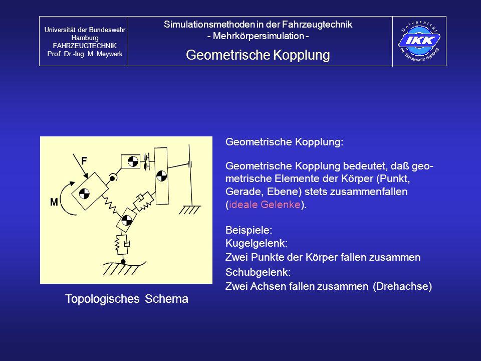 Geometrische Kopplung