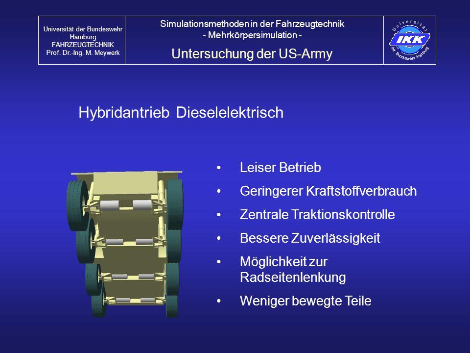 Hybridantrieb Dieselelektrisch