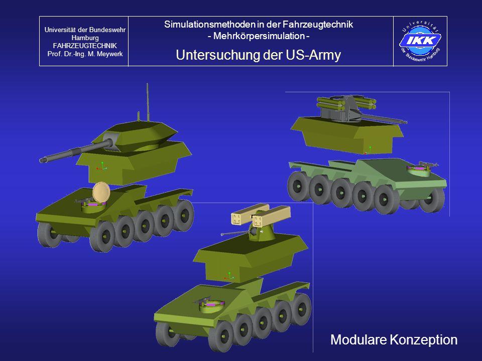 Untersuchung der US-Army