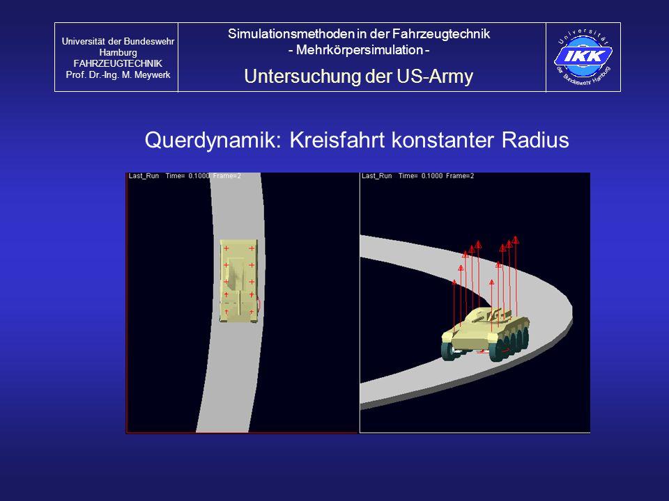 Querdynamik: Kreisfahrt konstanter Radius