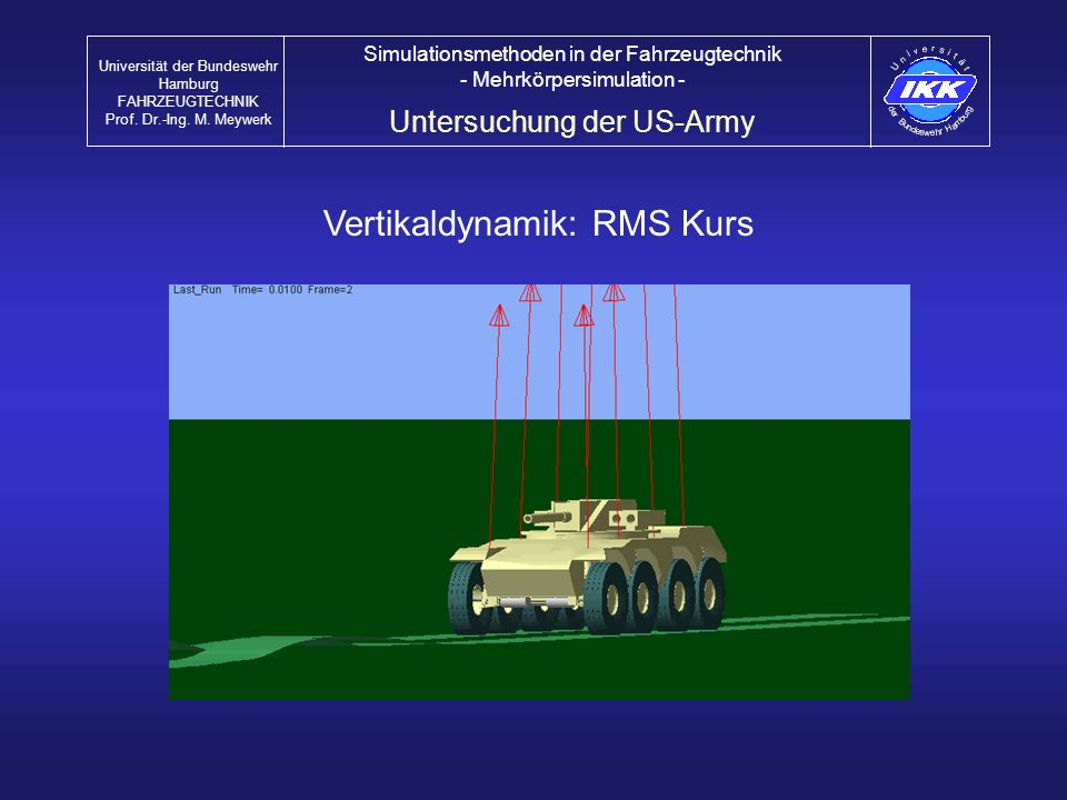 Vertikaldynamik: RMS Kurs
